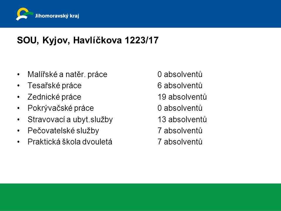 SOU, Kyjov, Havlíčkova 1223/17 Malířské a natěr. práce 0 absolventů