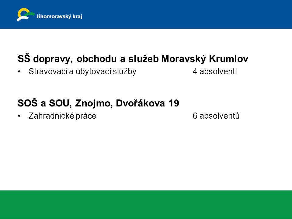 SŠ dopravy, obchodu a služeb Moravský Krumlov