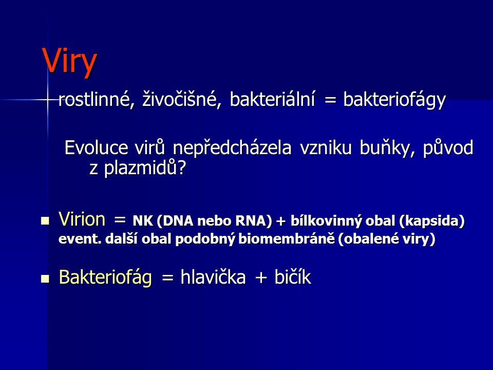 Viry rostlinné, živočišné, bakteriální = bakteriofágy