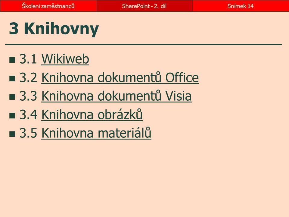 3 Knihovny 3.1 Wikiweb 3.2 Knihovna dokumentů Office