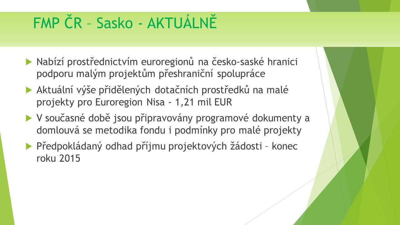 FMP ČR – Sasko - AKTUÁLNĚ