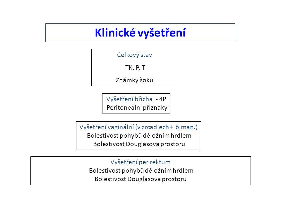 Klinické vyšetření Celkový stav TK, P, T Známky šoku
