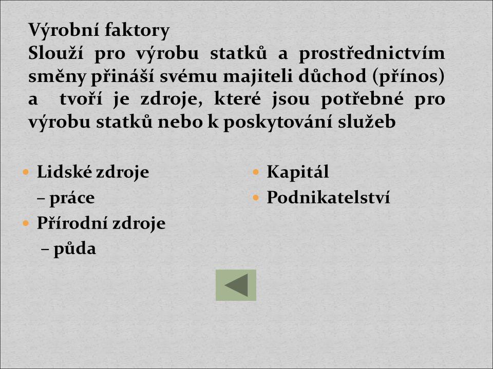 Výrobní faktory