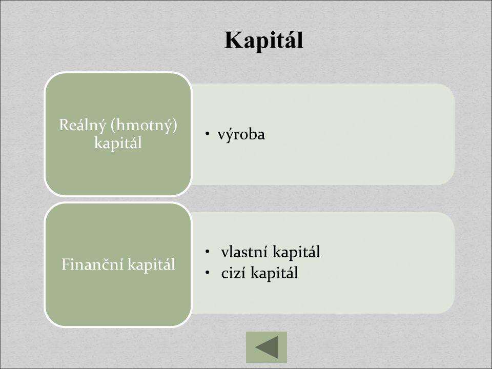 Reálný (hmotný) kapitál