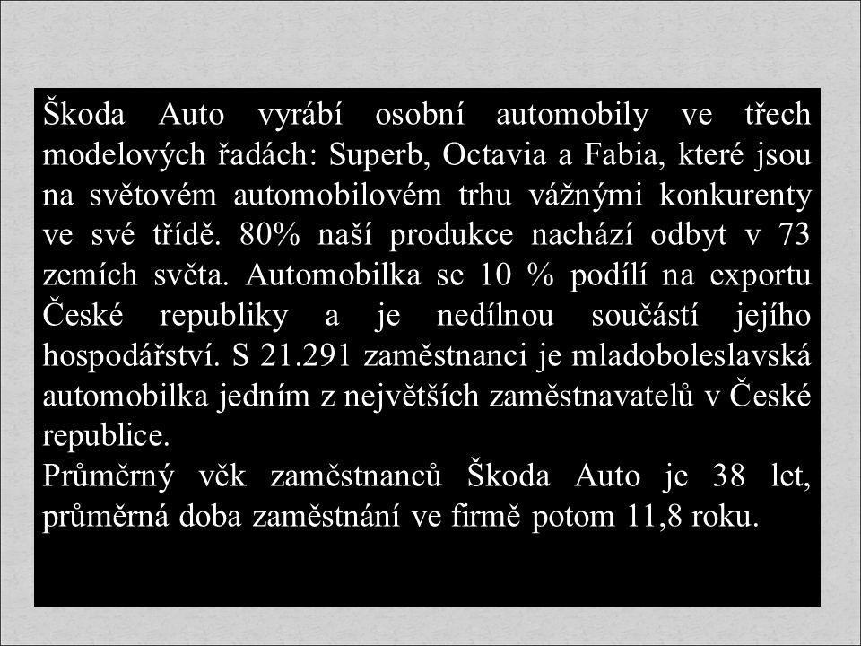 Škoda Auto vyrábí osobní automobily ve třech modelových řadách: Superb, Octavia a Fabia, které jsou na světovém automobilovém trhu vážnými konkurenty ve své třídě. 80% naší produkce nachází odbyt v 73 zemích světa. Automobilka se 10 % podílí na exportu České republiky a je nedílnou součástí jejího hospodářství. S 21.291 zaměstnanci je mladoboleslavská automobilka jedním z největších zaměstnavatelů v České republice.