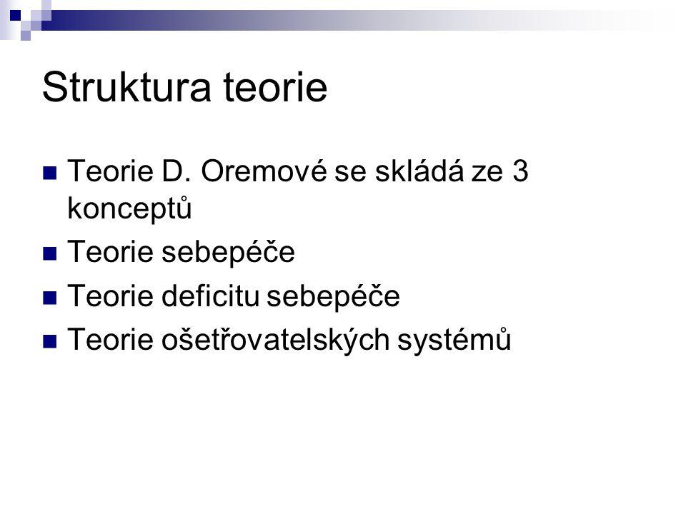 Struktura teorie Teorie D. Oremové se skládá ze 3 konceptů