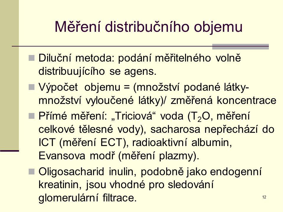 Měření distribučního objemu