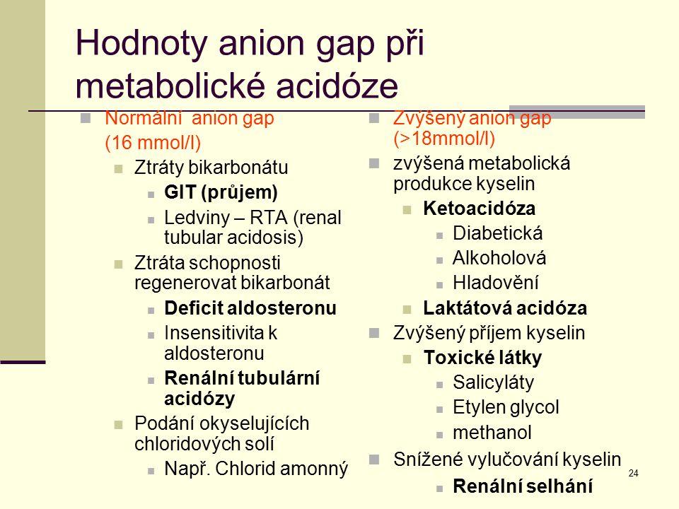 Hodnoty anion gap při metabolické acidóze