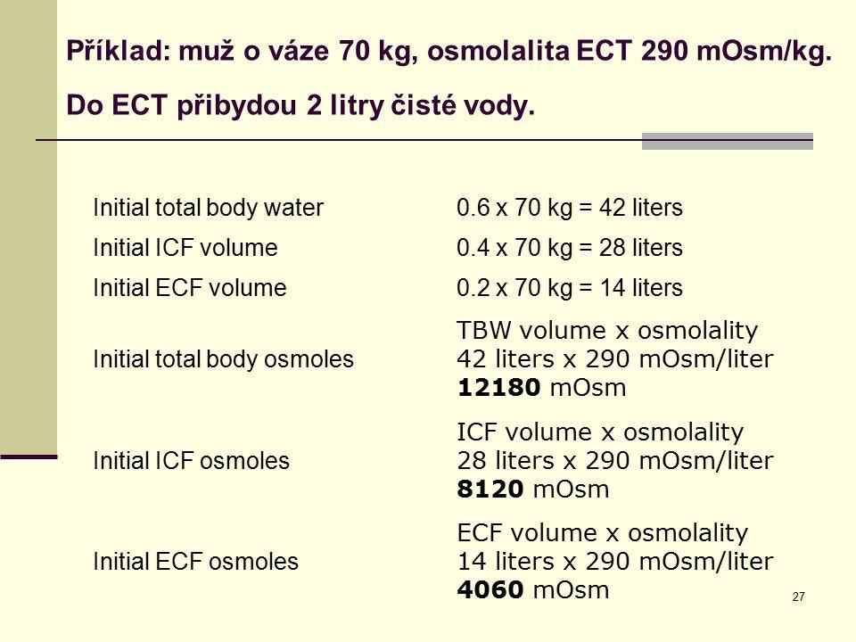 Příklad: muž o váze 70 kg, osmolalita ECT 290 mOsm/kg
