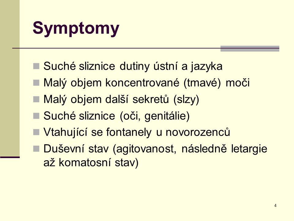 Symptomy Suché sliznice dutiny ústní a jazyka