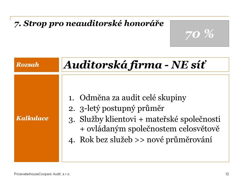 70 % Auditorská firma - NE síť 7. Strop pro neauditorské honoráře