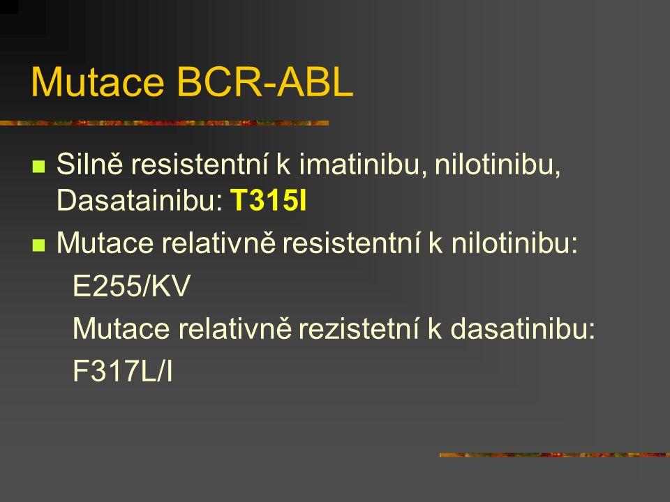 Mutace BCR-ABL Silně resistentní k imatinibu, nilotinibu, Dasatainibu: T315I. Mutace relativně resistentní k nilotinibu: