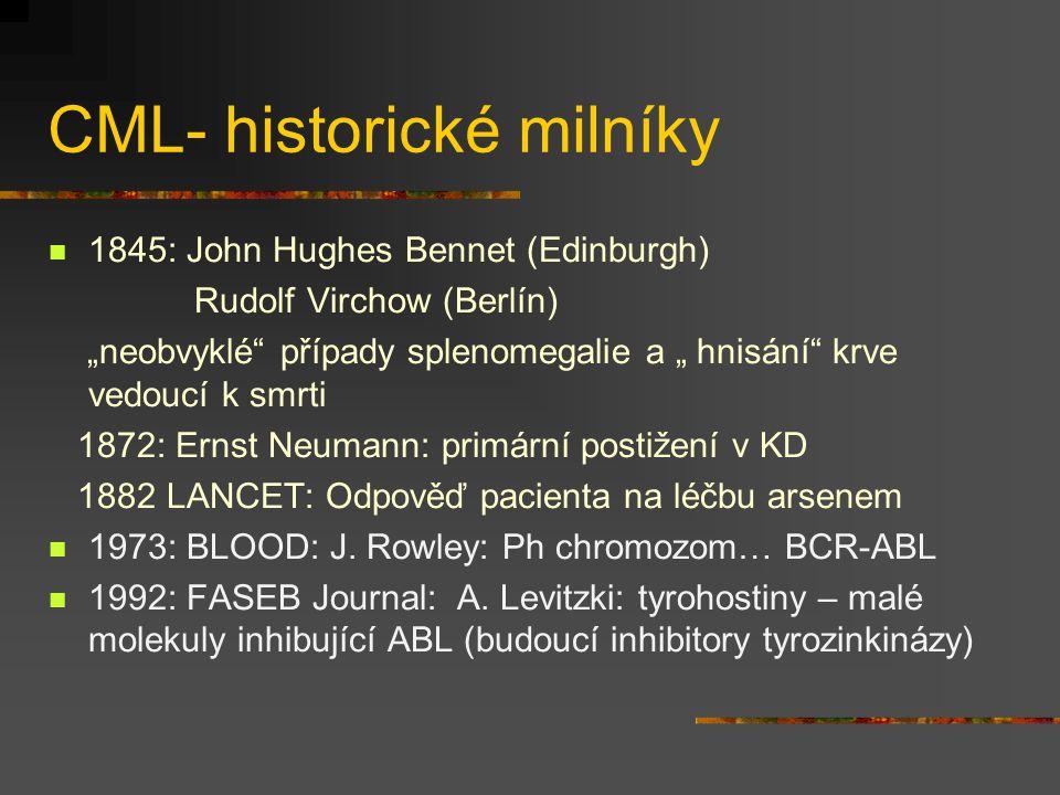 CML- historické milníky