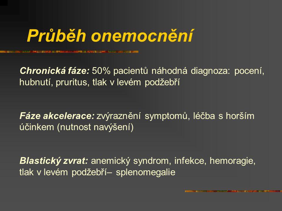Průběh onemocnění Chronická fáze: 50% pacientů náhodná diagnoza: pocení, hubnutí, pruritus, tlak v levém podžebří.
