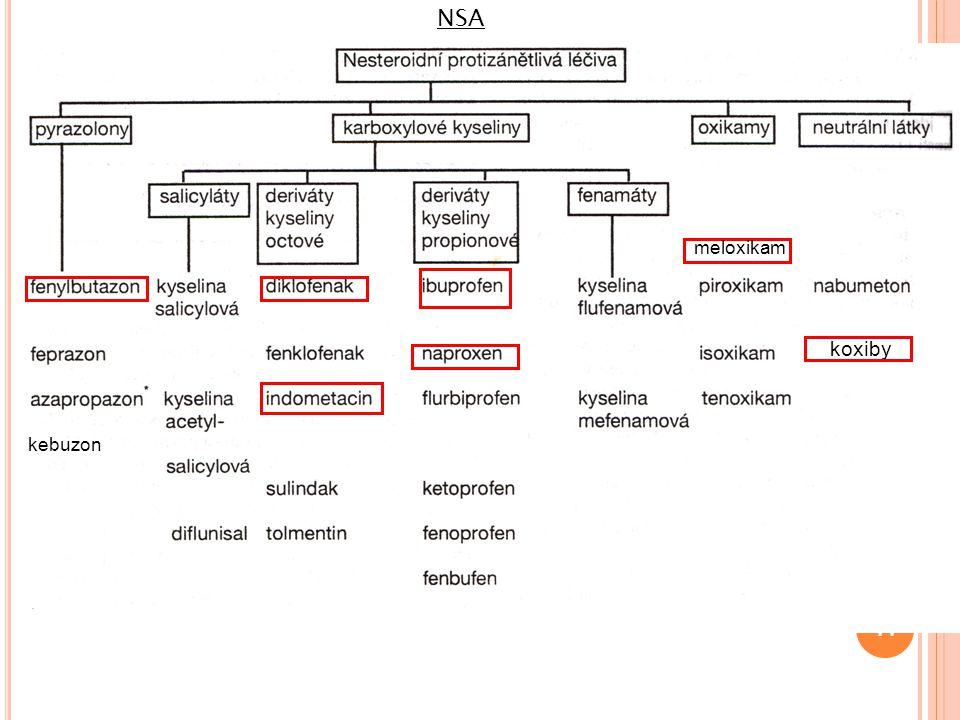 NSA meloxikam koxiby kebuzon