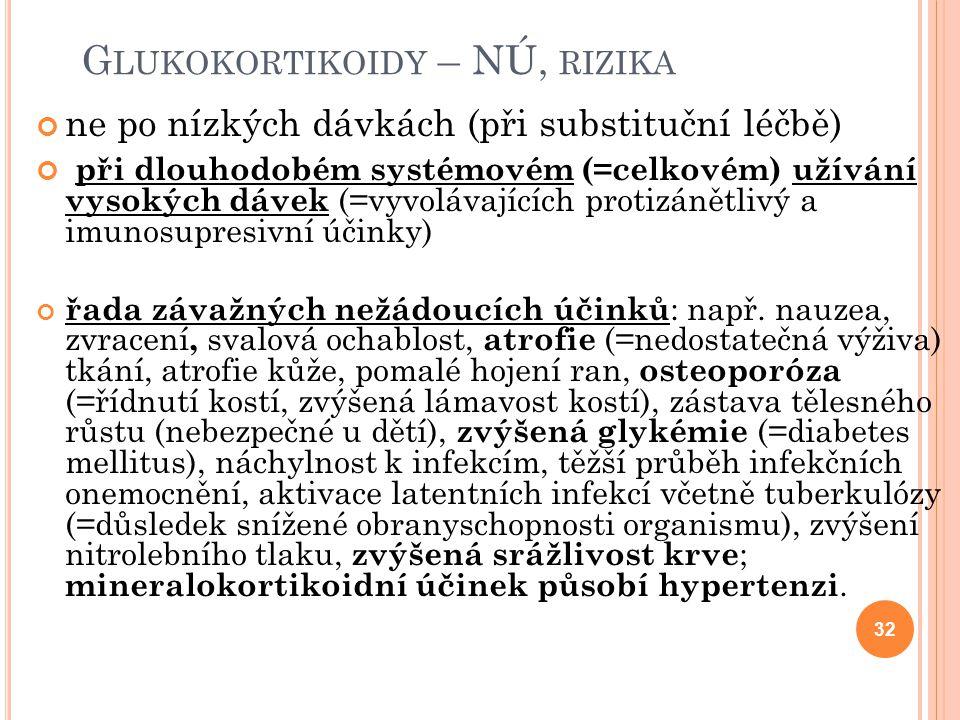 Glukokortikoidy – NÚ, rizika