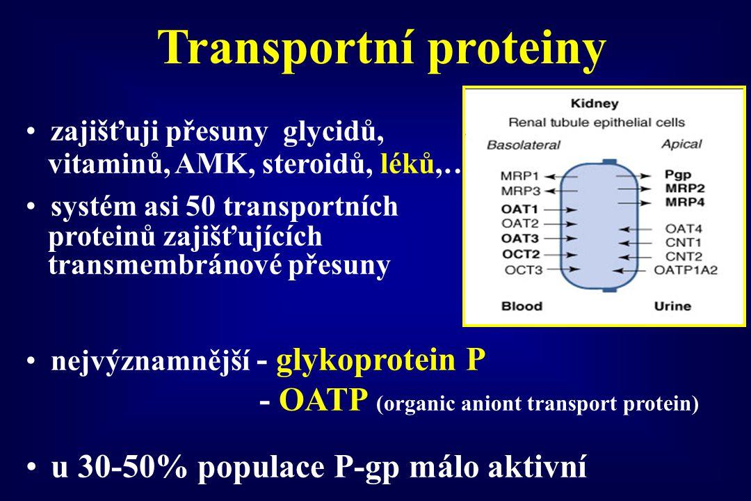 Transportní proteiny - OATP (organic aniont transport protein)