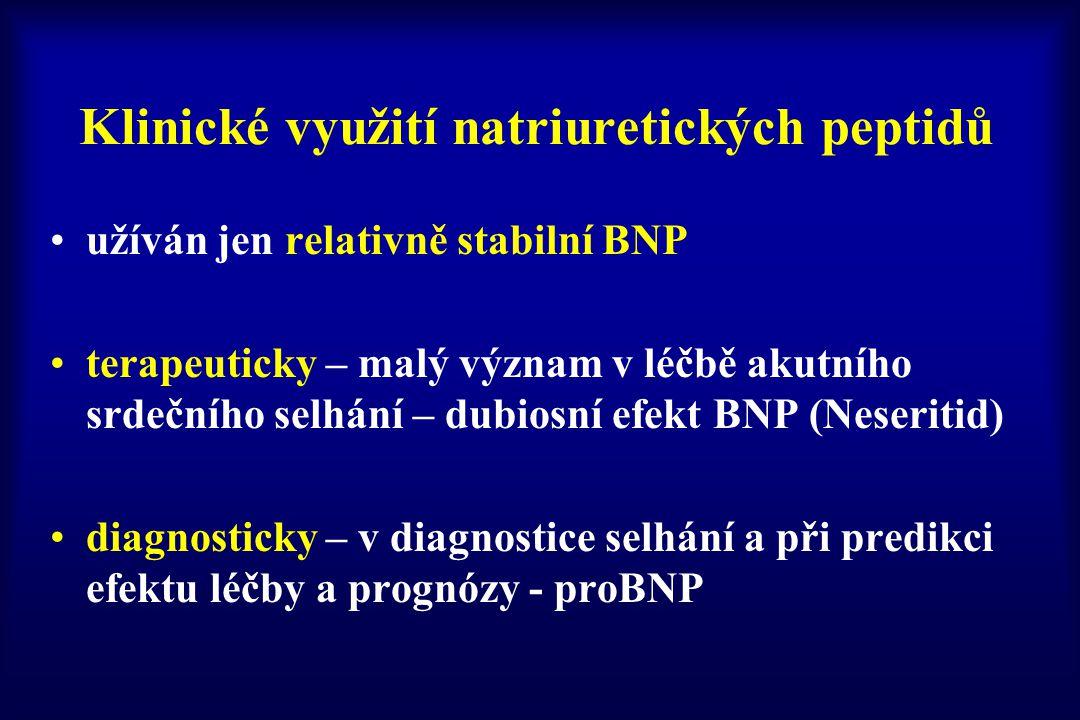 Klinické využití natriuretických peptidů