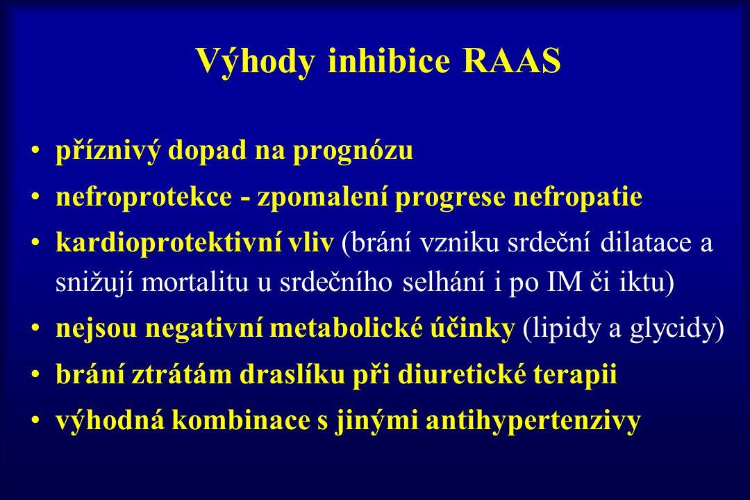Výhody inhibice RAAS příznivý dopad na prognózu