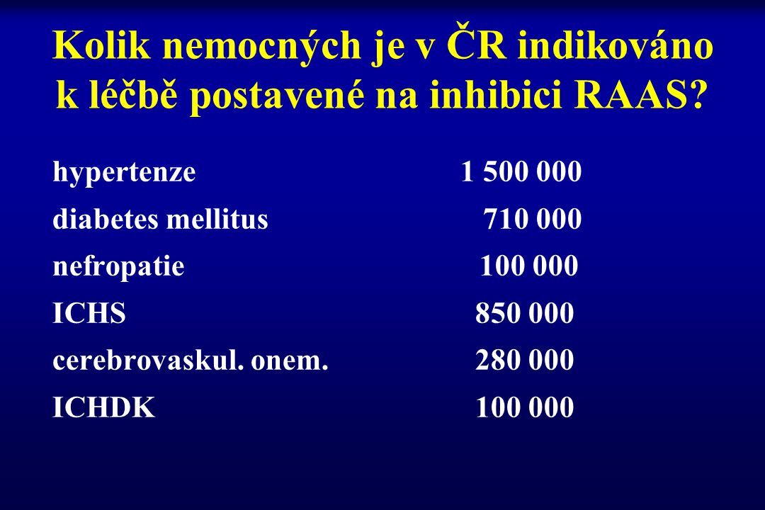 Kolik nemocných je v ČR indikováno k léčbě postavené na inhibici RAAS