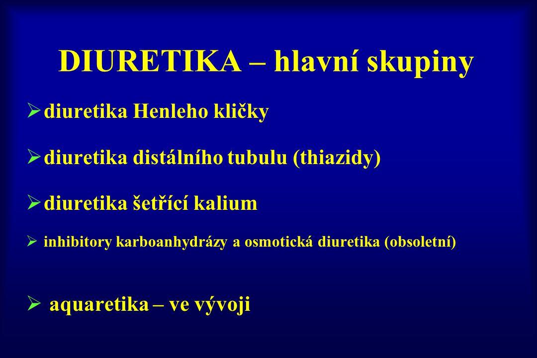 DIURETIKA – hlavní skupiny