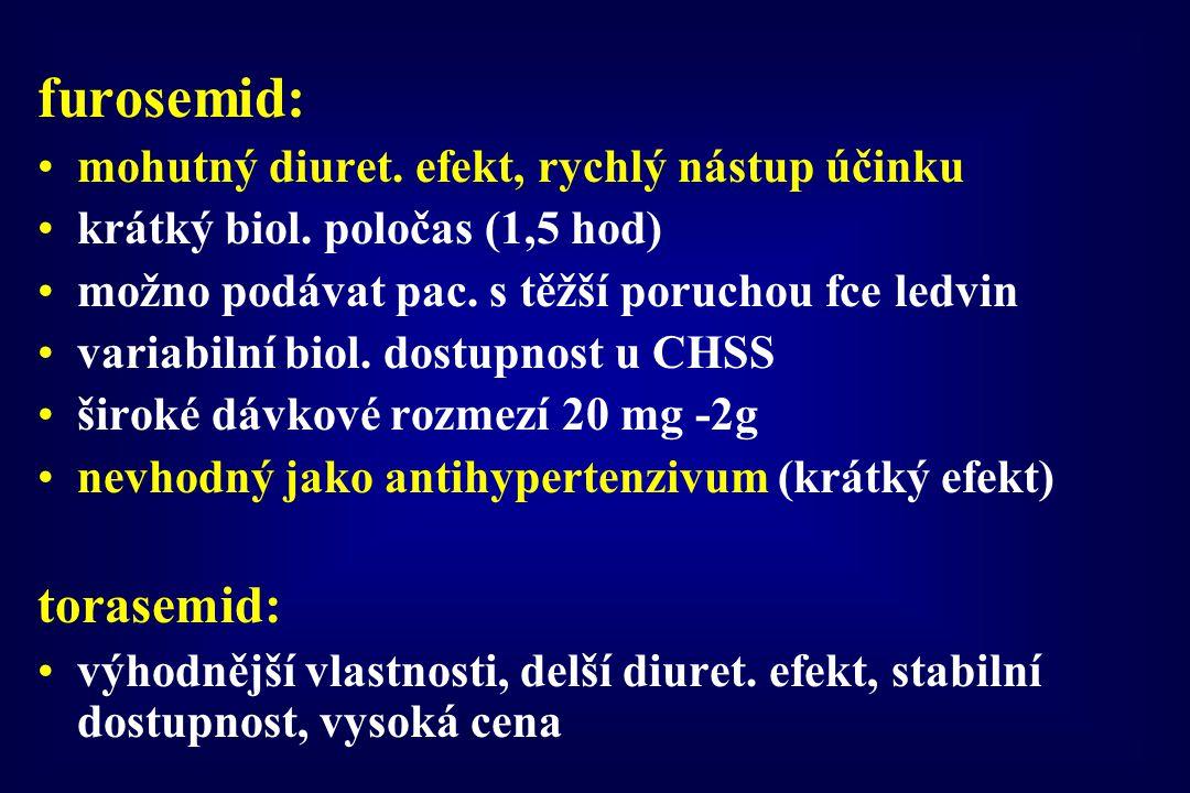 furosemid: torasemid: mohutný diuret. efekt, rychlý nástup účinku