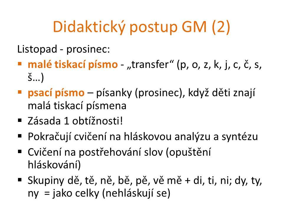 Didaktický postup GM (2)