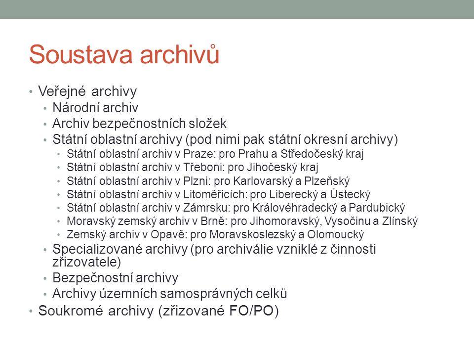 Soustava archivů Veřejné archivy Soukromé archivy (zřizované FO/PO)