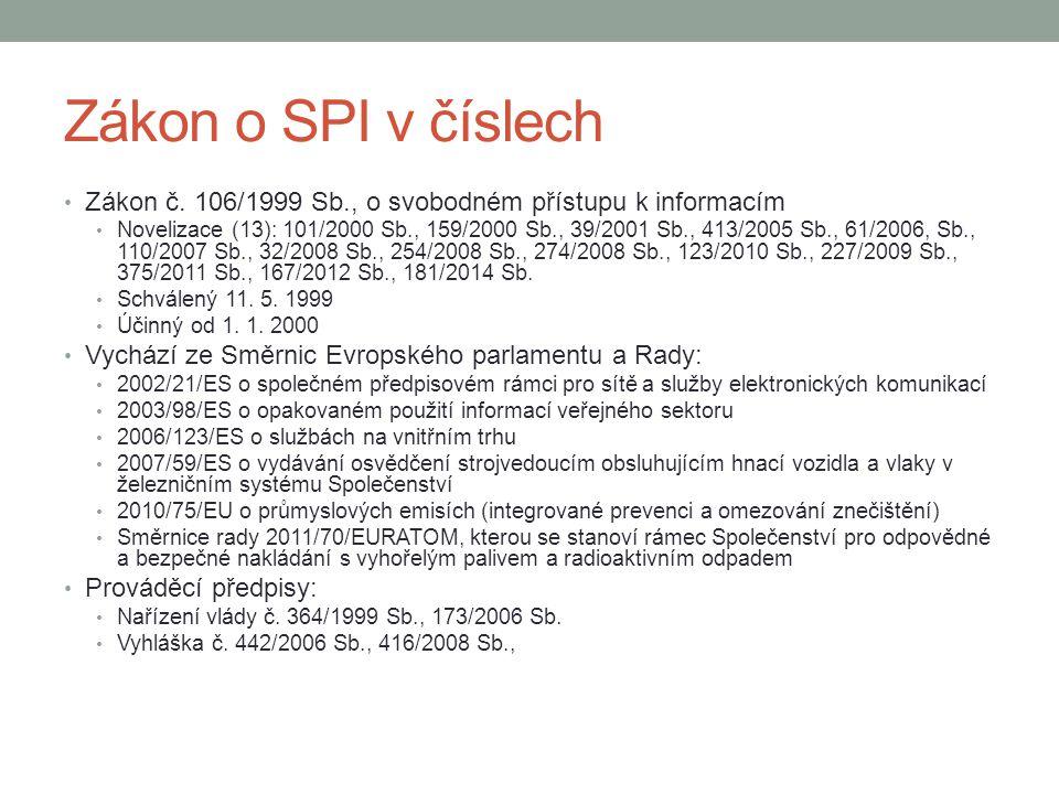 Zákon o SPI v číslech Zákon č. 106/1999 Sb., o svobodném přístupu k informacím.