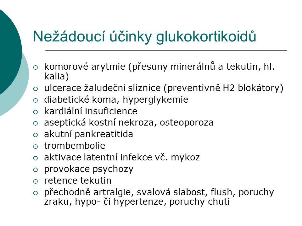 Nežádoucí účinky glukokortikoidů