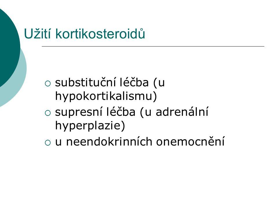 Užití kortikosteroidů