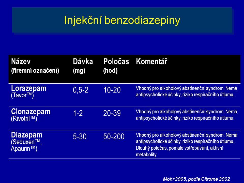 Injekční benzodiazepiny