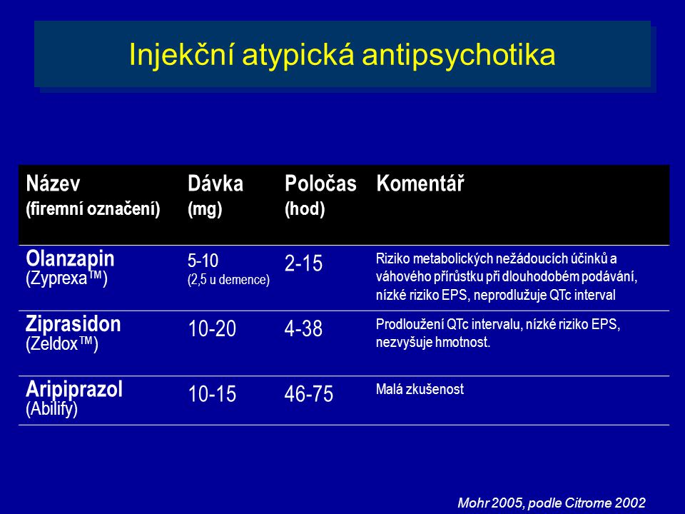 Injekční atypická antipsychotika