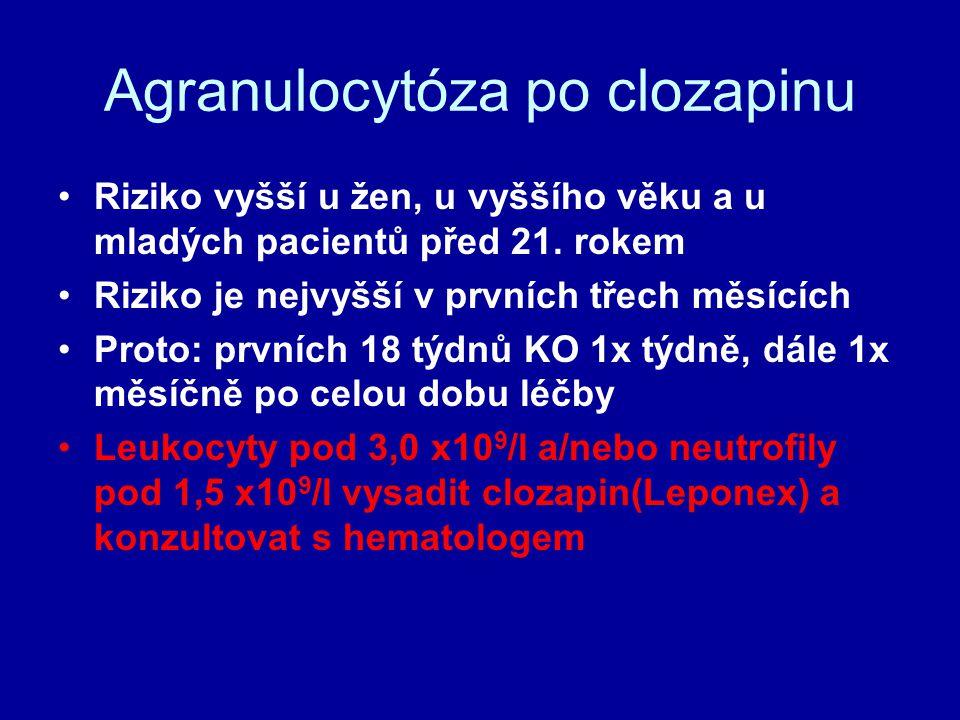Agranulocytóza po clozapinu