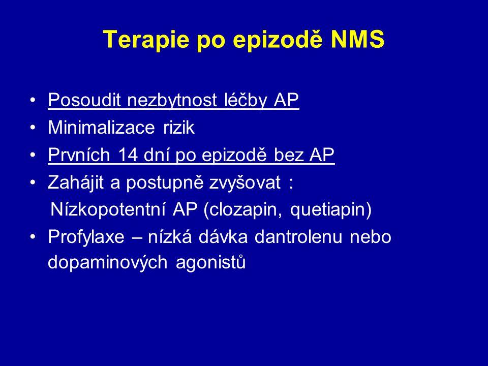 Terapie po epizodě NMS Posoudit nezbytnost léčby AP Minimalizace rizik