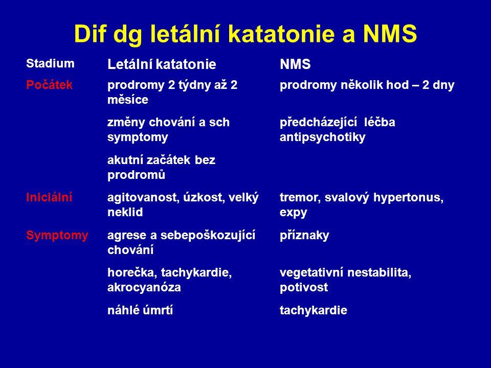 Dif dg letální katatonie a NMS