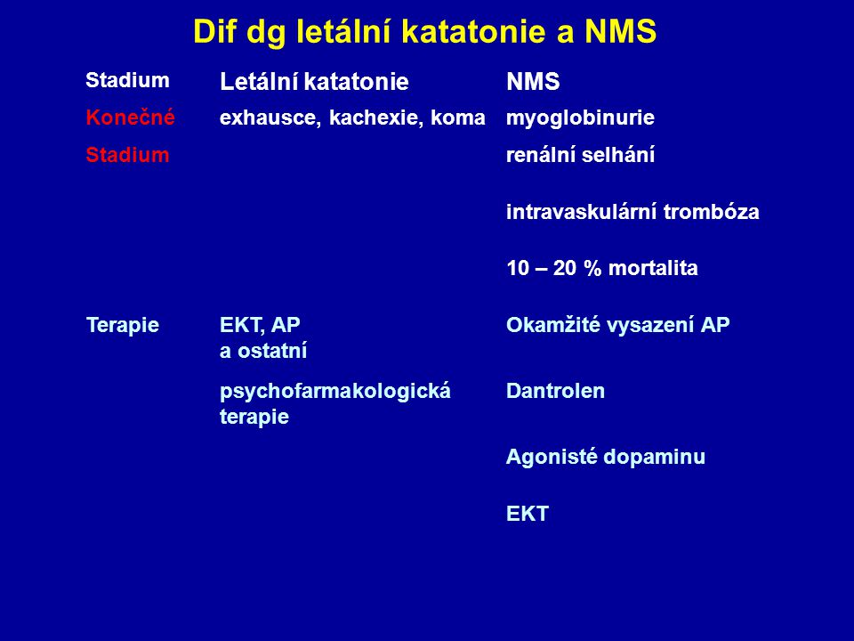 Letální katatonie NMS Dif dg letální katatonie a NMS Stadium Konečné