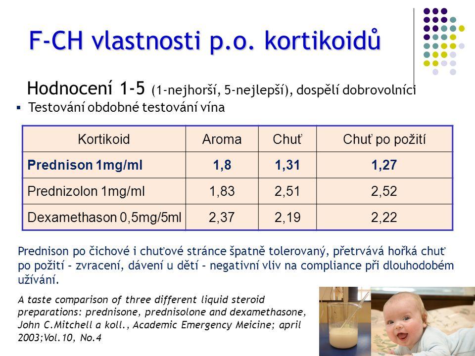 F-CH vlastnosti p.o. kortikoidů