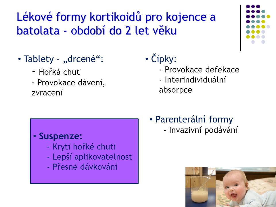 Lékové formy kortikoidů pro kojence a batolata - období do 2 let věku
