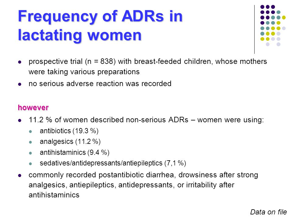 Frequency of ADRs in lactating women