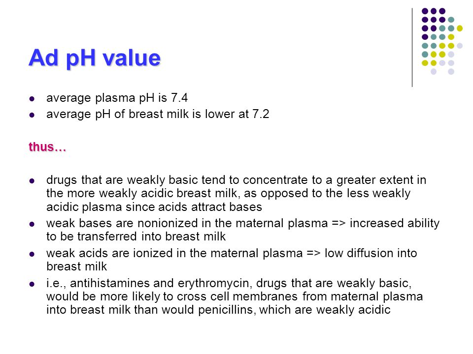 Ad pH value average plasma pH is 7.4