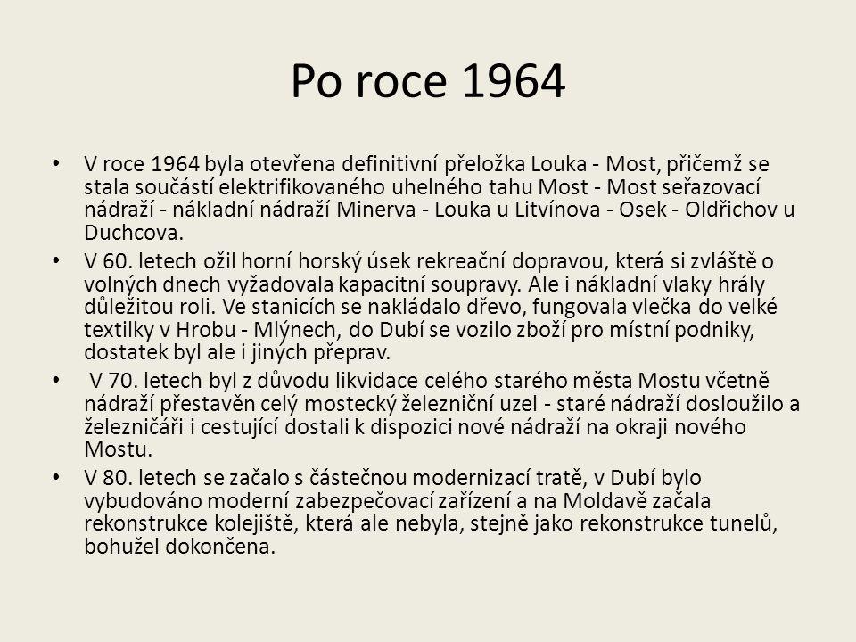 Po roce 1964