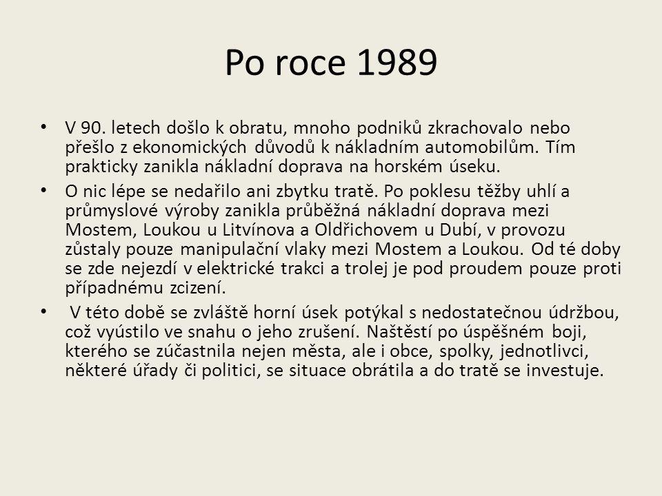 Po roce 1989
