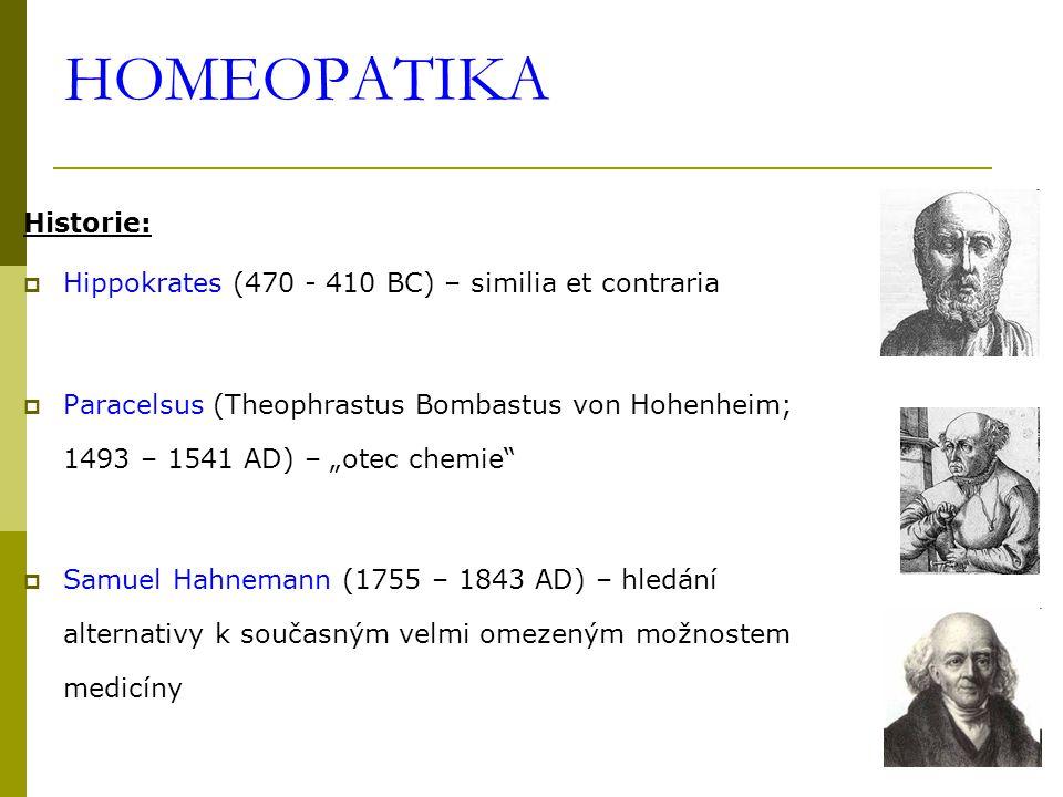 HOMEOPATIKA Historie: