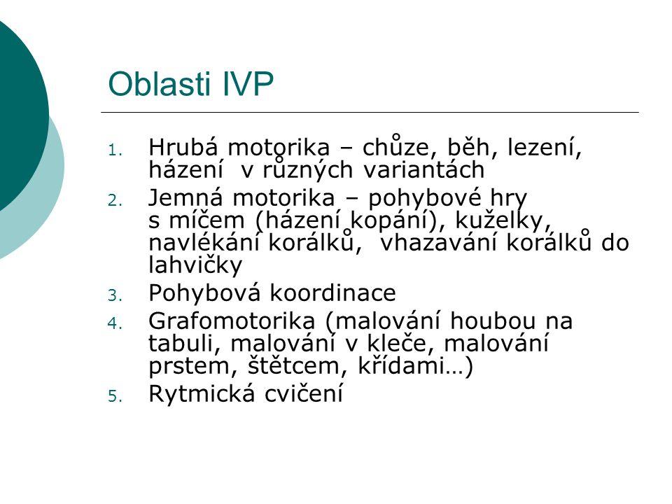 Oblasti IVP Hrubá motorika – chůze, běh, lezení, házení v různých variantách.