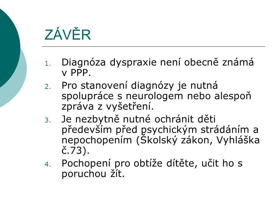 ZÁVĚR Diagnóza dyspraxie není obecně známá v PPP.