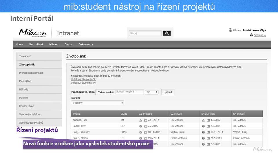 mib:student nástroj na řízení projektů