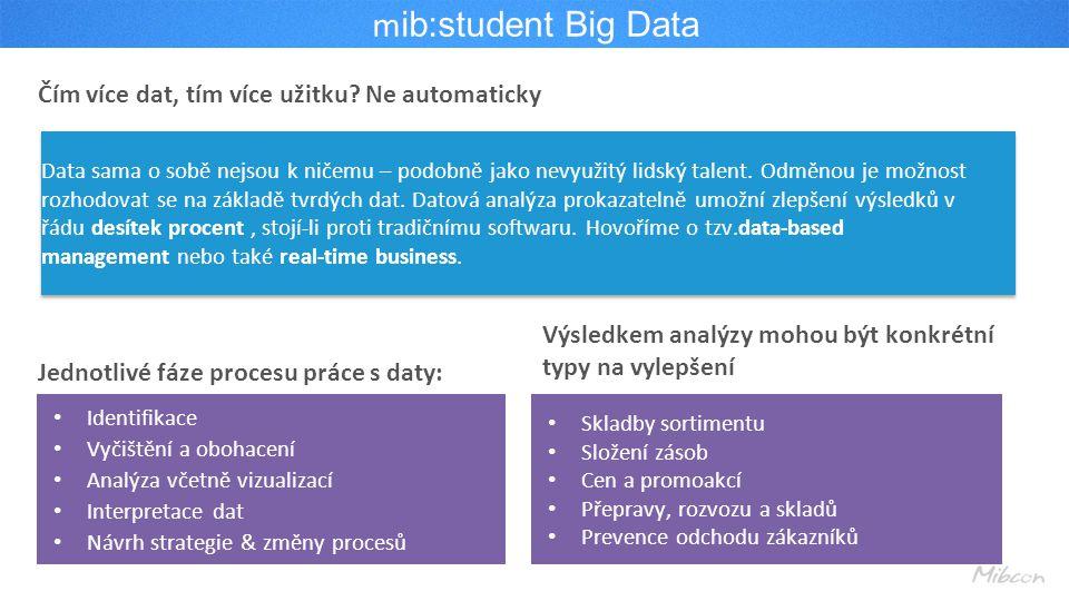 mib:student Big Data Čím více dat, tím více užitku Ne automaticky