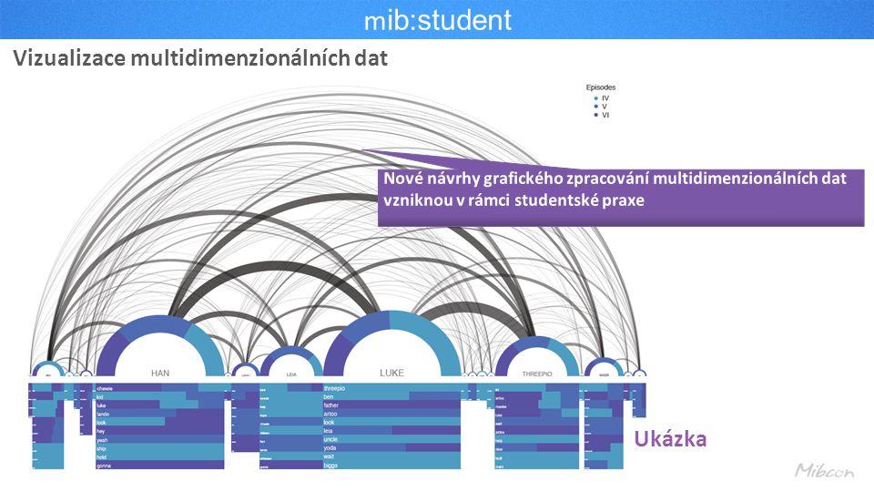 mib:student Vizualizace multidimenzionálních dat Ukázka