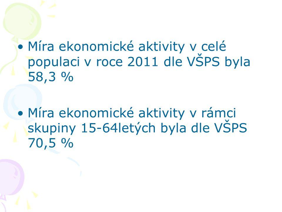 Míra ekonomické aktivity v celé populaci v roce 2011 dle VŠPS byla 58,3 %